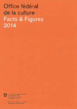 Office fédéral de la culture Facts & Figures 2014